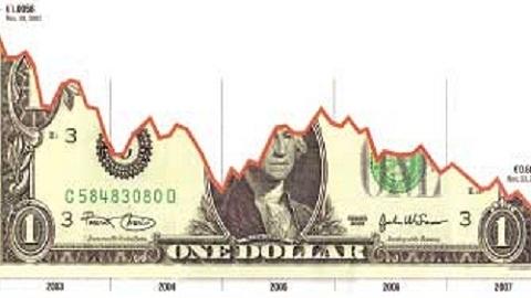 USD làm công cụ trừng phạt: Trái đắng 'con dao hai lưỡi'