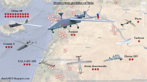 Tiết lộ số lượng UAV của Nga bị tổn thất tại Syria