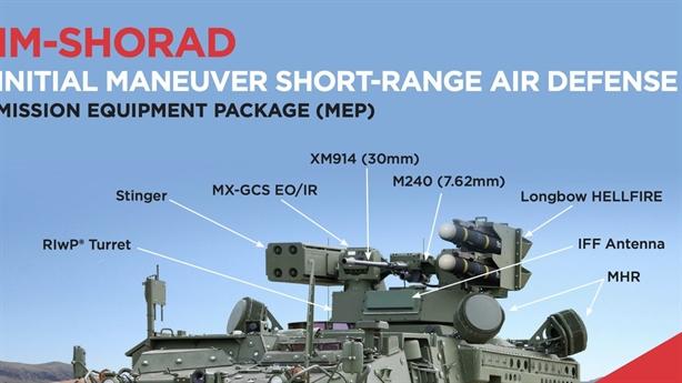 Mỹ triển khai M-Shorad tạo lá chắn mới cho NATO