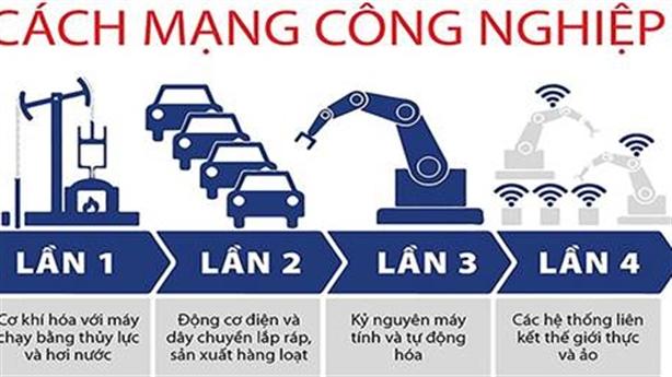 Công nghệ lõi của Việt Nam là gì?