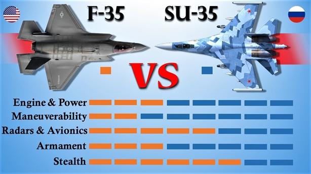 Báo Mỹ khuyên F-35 nên... bỏ trốn khi đối đầu Su-35