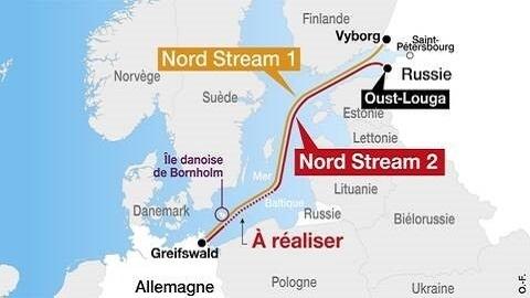 Khát khí đốt, châu Âu nghĩ cách khơi thông Nord Stream 2